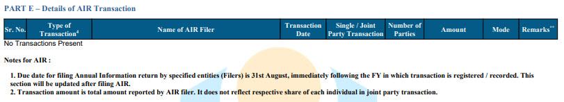 Part E Details of AIR Transaction