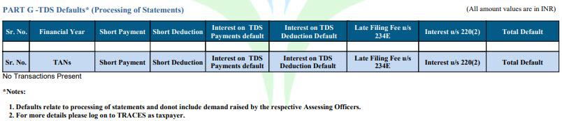 Part G TDS Defautls