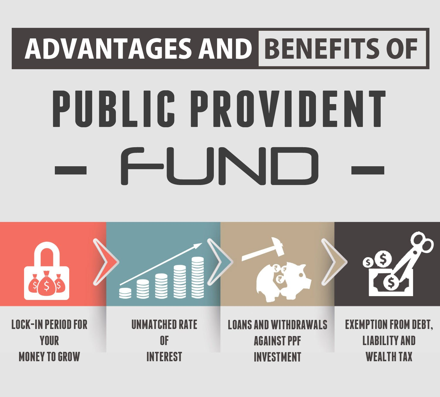 advantages and benefits of PPF