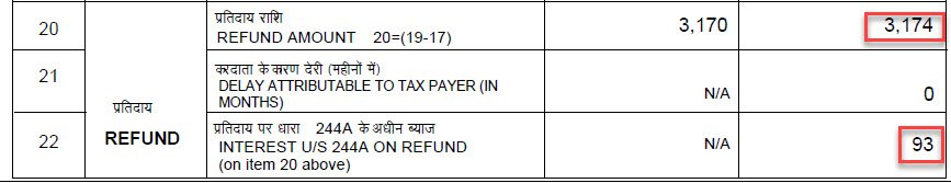 refund amount with example
