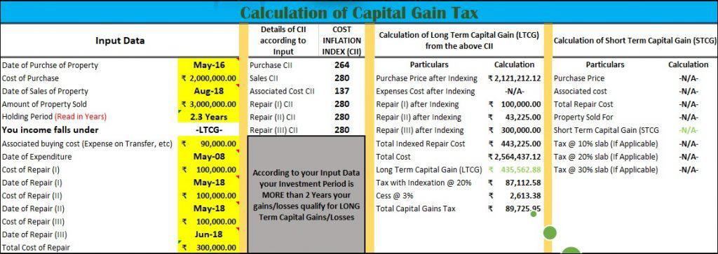 Calculation of capital gain Tax